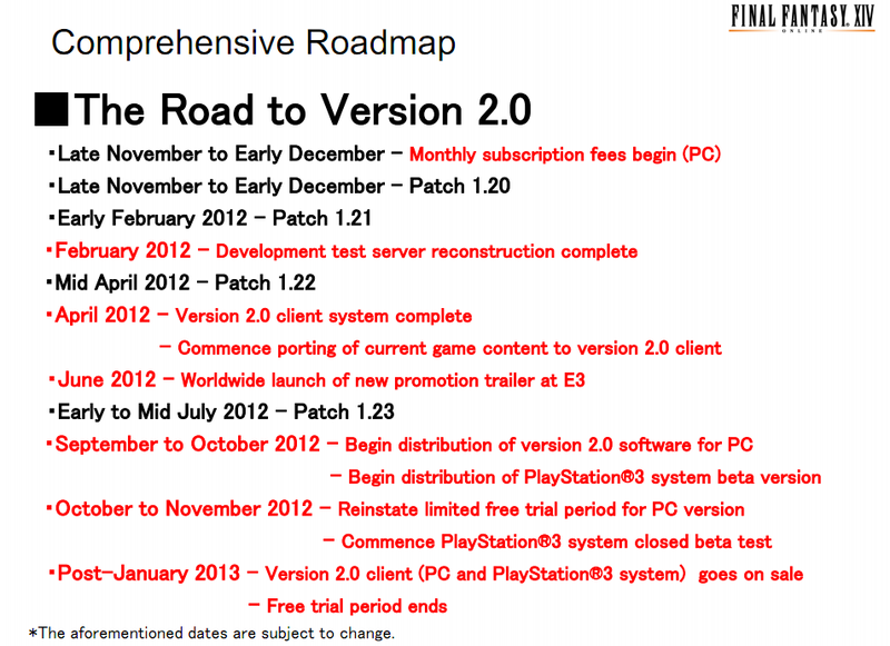 How Different Will Final Fantasy XIV Version 2.0 Be?