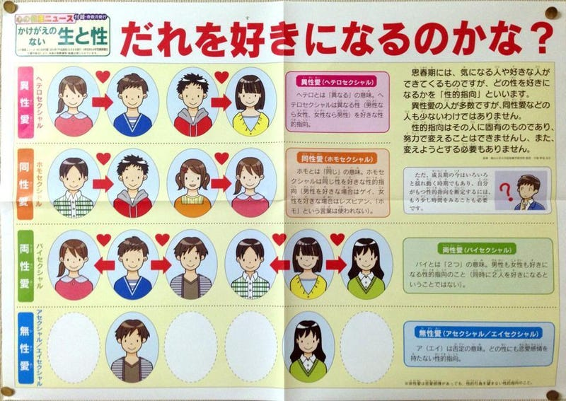 This Adorable Japanese School Poster Explains LGB and A Students