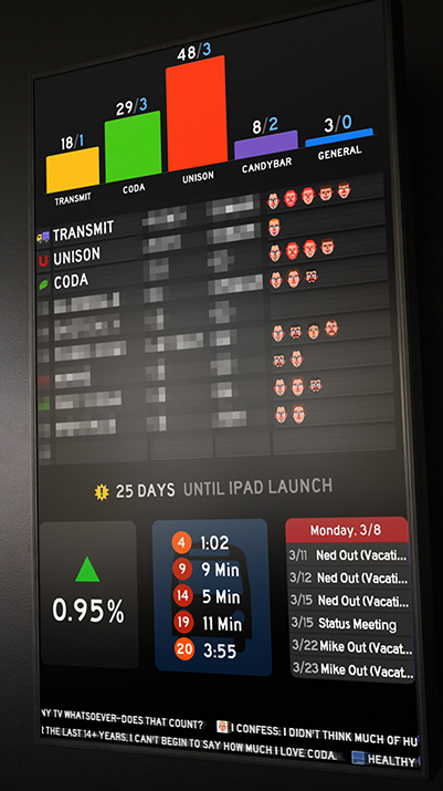 Staying Motivated at Work with a Status Board