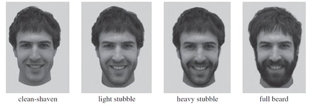 Men Without Beards Could Soon Have An Evolutionary Advantage