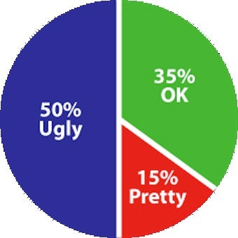 """""""Ugly"""" People Get Their Own Dating Site"""
