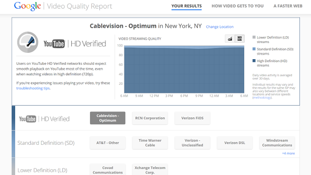 YouTube Video Quality Report Pits Your ISP Against Others
