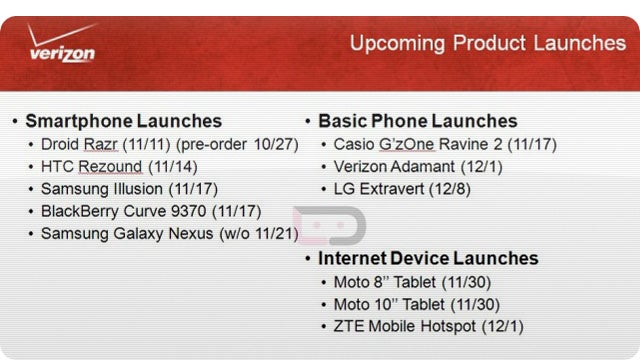 Verizon Roadmap Leak Details Galaxy Nexus and Xoom 2 Launch