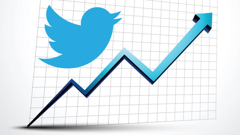 Twitter Now Shows You All Your Tweet and Follower Stats (Updated)