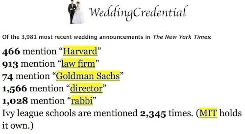 The Special Language Of Wedding Announcements