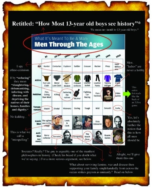 Men Offer Revision On The History Of Men