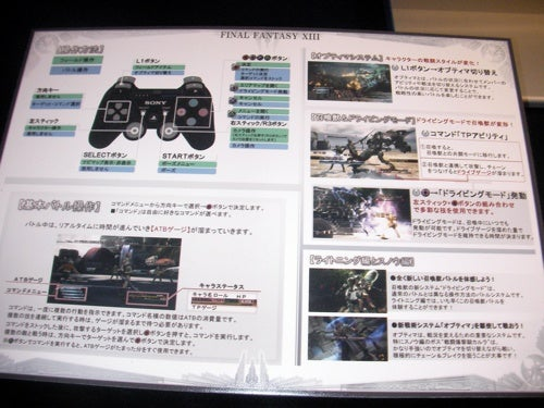 Final Fantasy XIII Controls Detailed