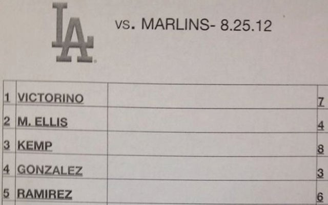 It Sure Looks Like Adrian Gonzalez Will Be Hitting Cleanup For The Dodgers Today [UPDATE]