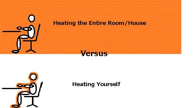 Heat Yourself instead of the Entire Room to Save on Your Heating Bill