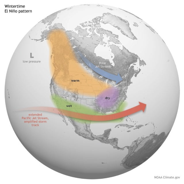 The Impact of El Niño on North America