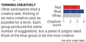 Color Study Suggests Red Aids Recall, Blue Boosts Creativity