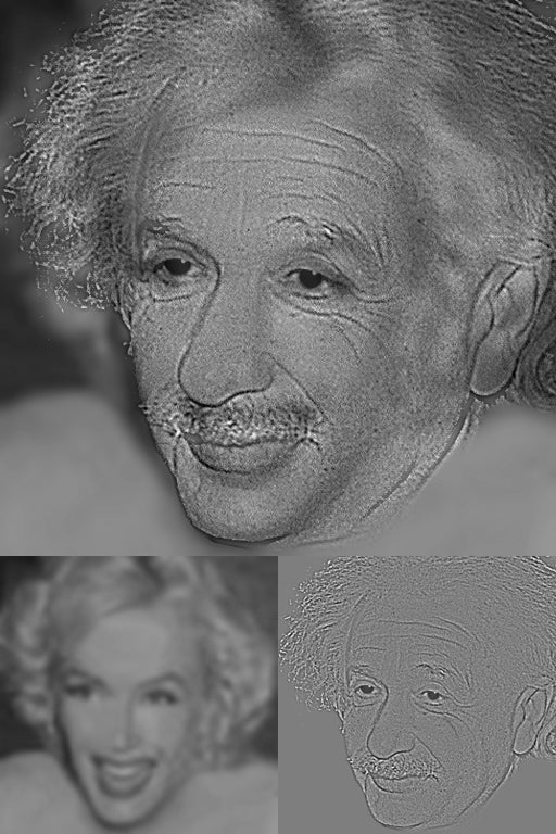 The simple trick of the hybrid image illusion