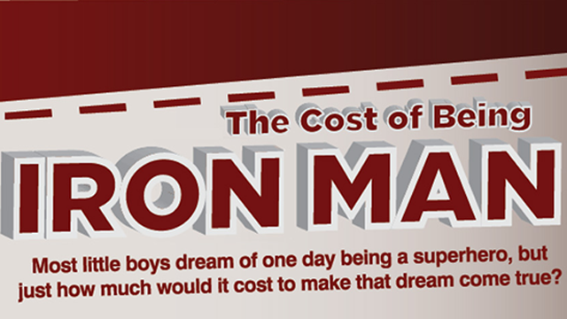 Here's How Much It Would Cost to Be Iron Man