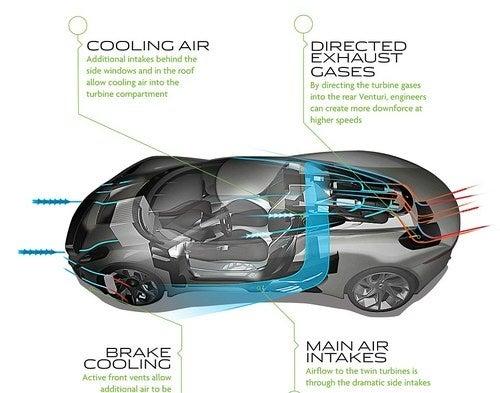 Will Jaguar's Electric Jets Ever Happen?