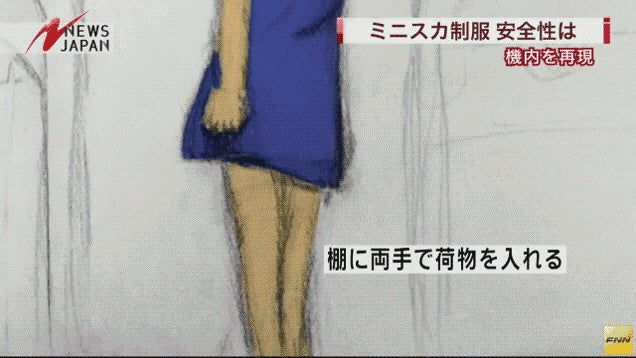 Reporting on Miniskirts with Crappy Drawings