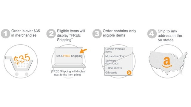 Amazon Bumps Free Shipping Threshold to $35, Now You Really Want Prime