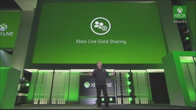 One Year Later, Did Microsoft Keep Their E3 2013 Promises?
