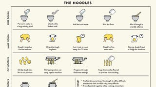 This Graphic Shows You the Easiest Way to Make Homemade Ramen