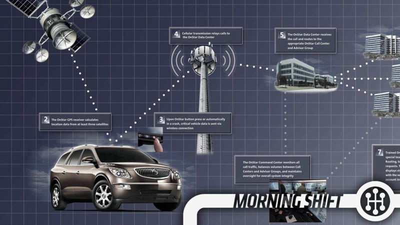 Carmakers Are Keeping Your Data