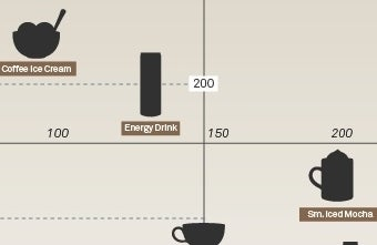 What Caffeine Actually Does to Your Brain
