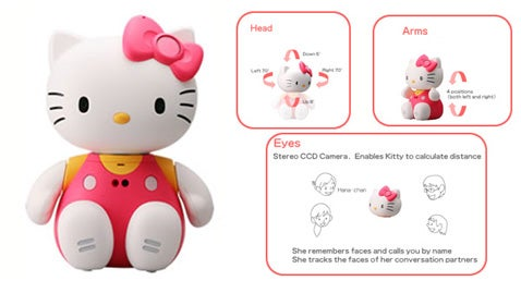 $6,299 Hello Kitty Robot Replaces Good Parenting