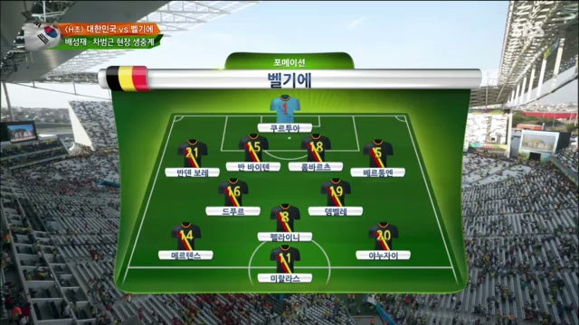 South Korea vs. Belgium & Algeria vs. Russia: Live Online Streaming Links