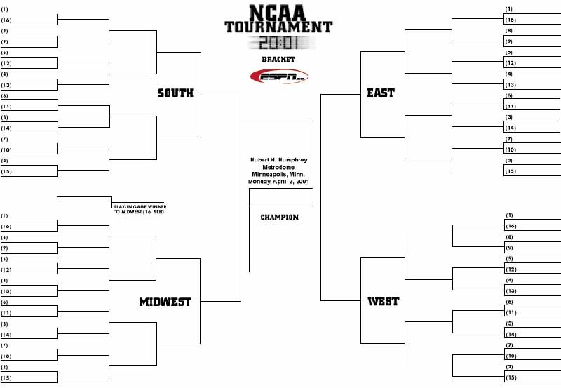 Just Three Weeks Until Selection Sunday