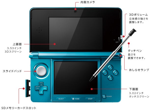 The 3DS Was Supposed To Be Out This Year