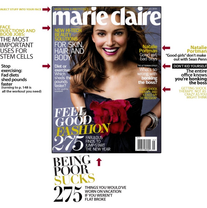 Marie Claire: Natalie Portman On Muses, Schtupping Sean Penn