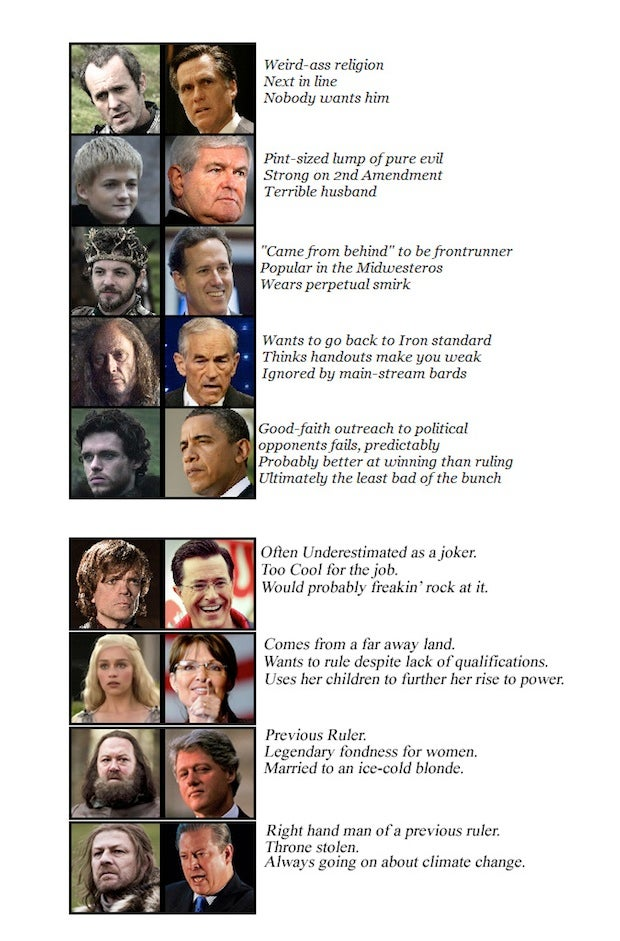Which Game of Thrones Character Would Mitt Romney Be? How About Sarah Palin?