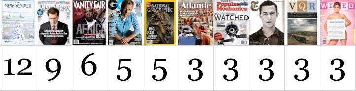 America's Ten Best Magazines