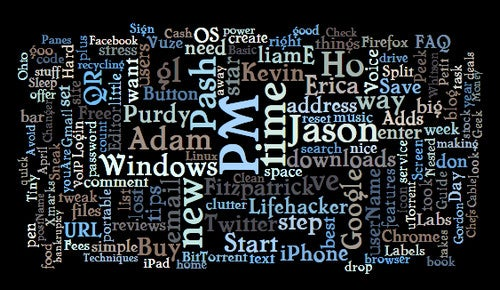 Tagxedo Generates Stunning Custom Word Clouds