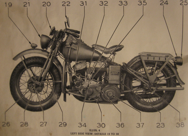 What Motorcycle Should Every Car Enthusiast Know