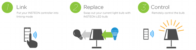 Here it Is: The World's First Remote-Controlled (LED) Light Bulb