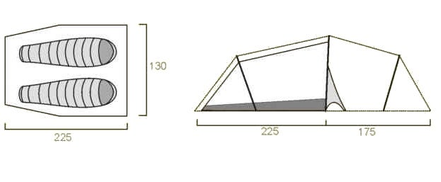 ​How To Find The Perfect Tent