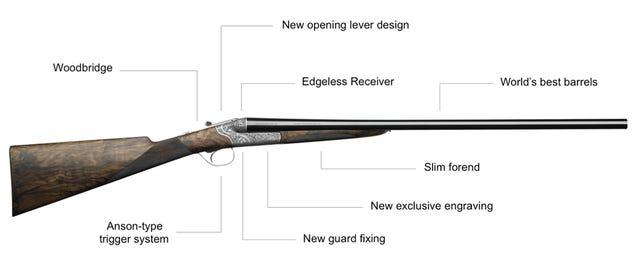 Apple's Superstar Designer Marc Newson Redesigned This Classic Shotgun