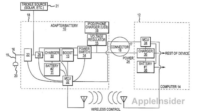 Apple Patents More Five-Finger Gestures and Chargers With Built-In Battery Packs