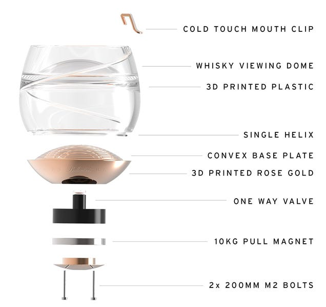 This Glass Will Let You Enjoy Whiskey in Microgravity