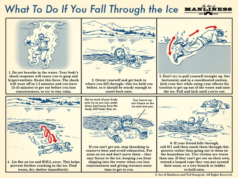What to do if you fall through the ice into a deadly cold lake