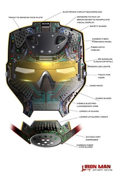 Everything You've Ever Wanted To See About Iron Man's Suit