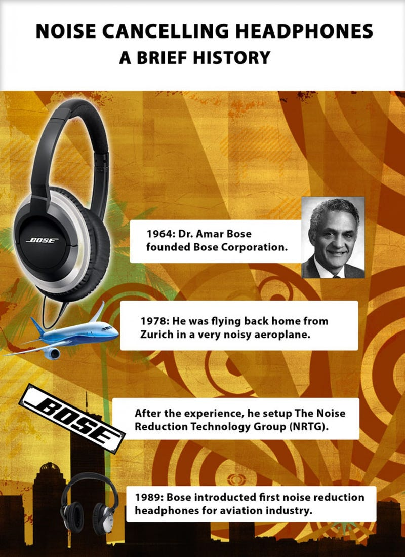Uses and Benefits of Noise Cancelling Headsets