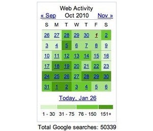 How Many Times Do You Search Google Every Day?