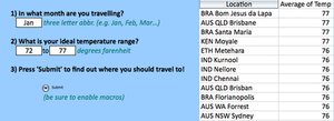Use This Spreadsheet to Choose Travel Destinations by Weather