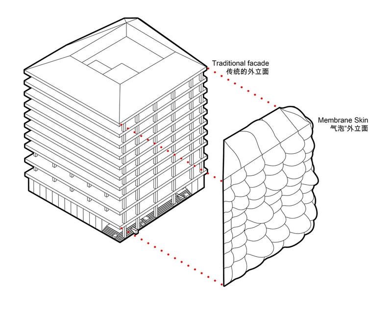 Would You Work In This Viewless Bubble Building?