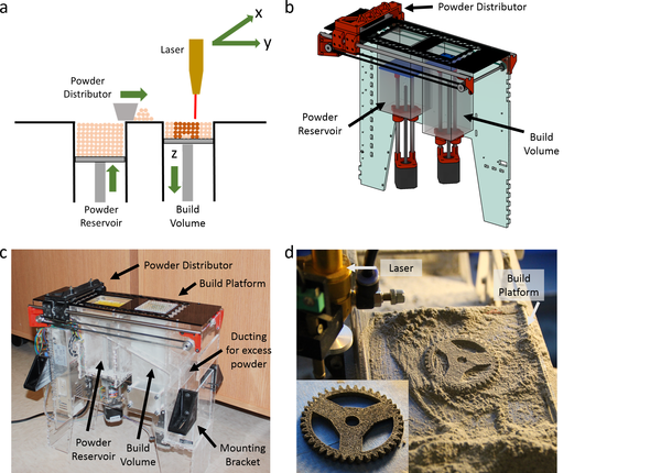 Intrepid Scientists Turn a Laser Cutter Into a Super Cheap 3D Printer
