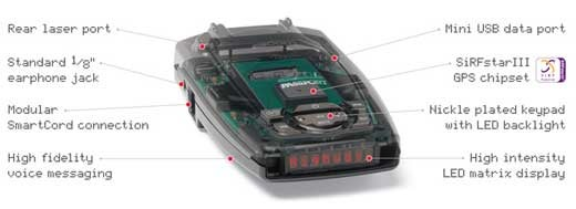 Radar Detector with GPS Memorizes Speed Traps