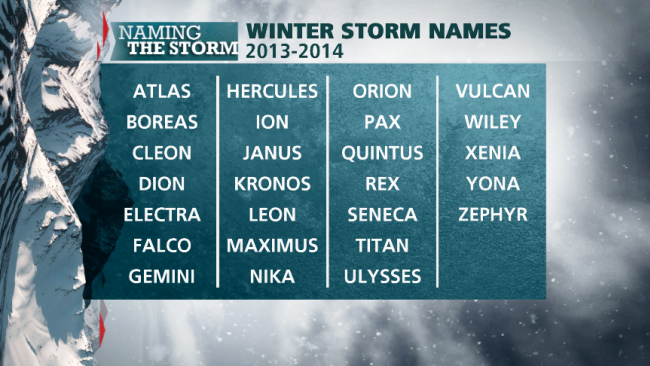 """The Weather Channel Enters Self-Parody with """"Winter Storm Vulcan"""""""