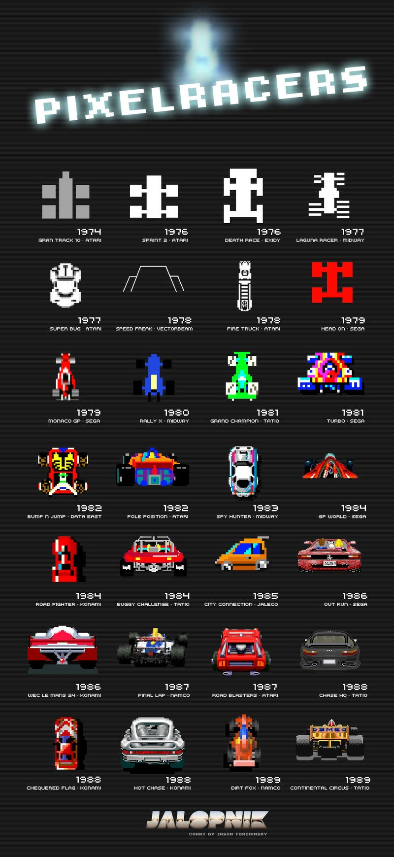 Here's A Big Poster With All The Best 8-Bit Video Game Cars
