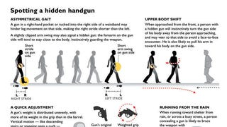 Know How to Spot the Signs of a Hidden Handgun