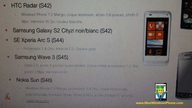 "Orange France Leaks Nokia Sun Windows Phone (née Nokia ""Sea Ray?"")"